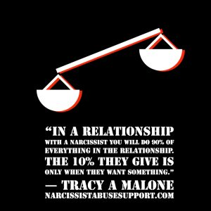In a relationship with a narcissist you will do 90% of everything in the relationship. The 10% they give is only when they want something - Tracy A Malone, NarcissistAbuseSupport.com