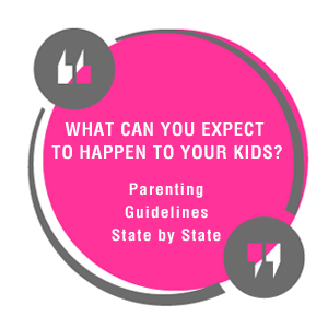 STATE-PARENTING-GUIDELINES